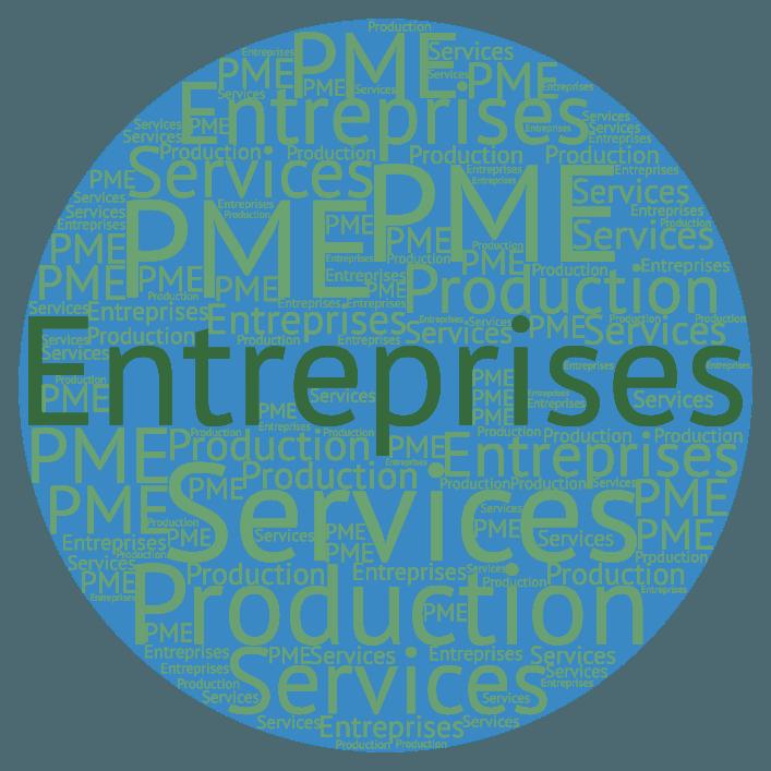 Entreprises privées